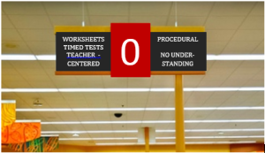 Grocery Aisle 0